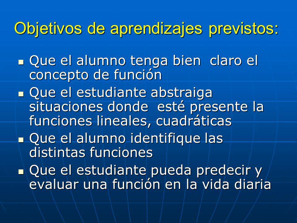 Objetivos de aprendizajes previstos: