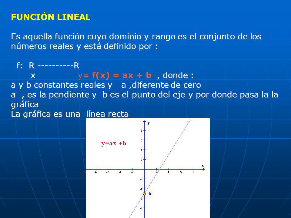 FUNCIÓN LINEAL Es aquella función cuyo dominio y rango es el conjunto de los números reales y está definido por :