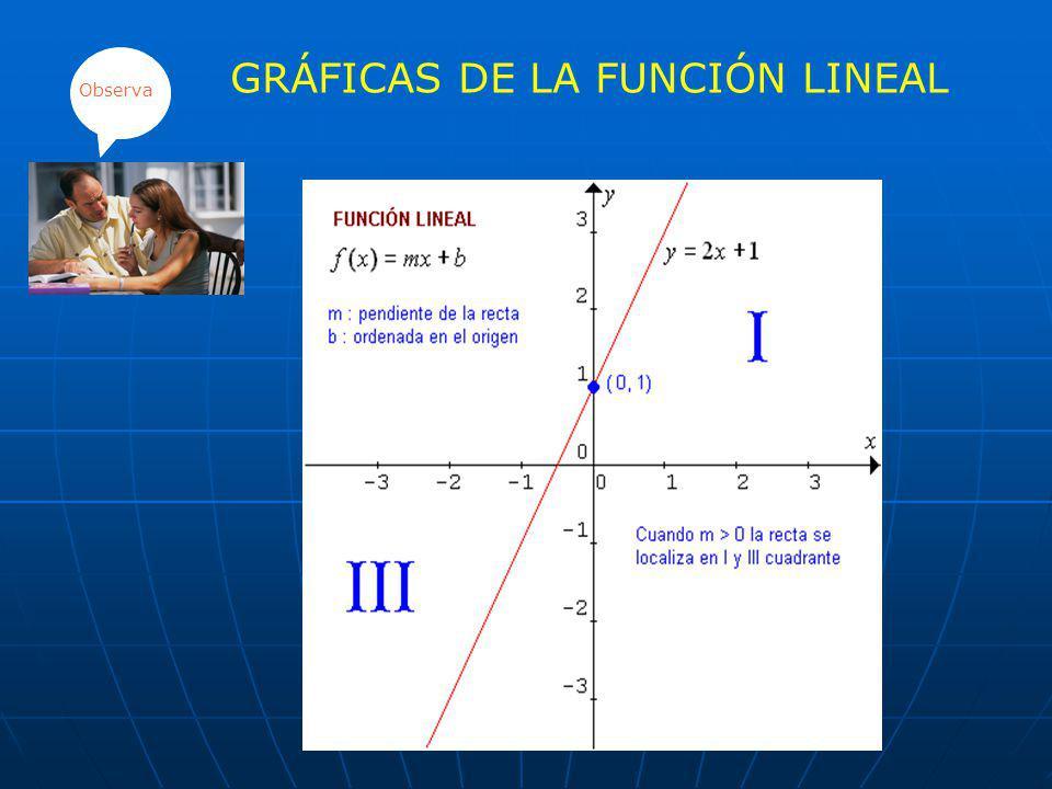 GRÁFICAS DE LA FUNCIÓN LINEAL