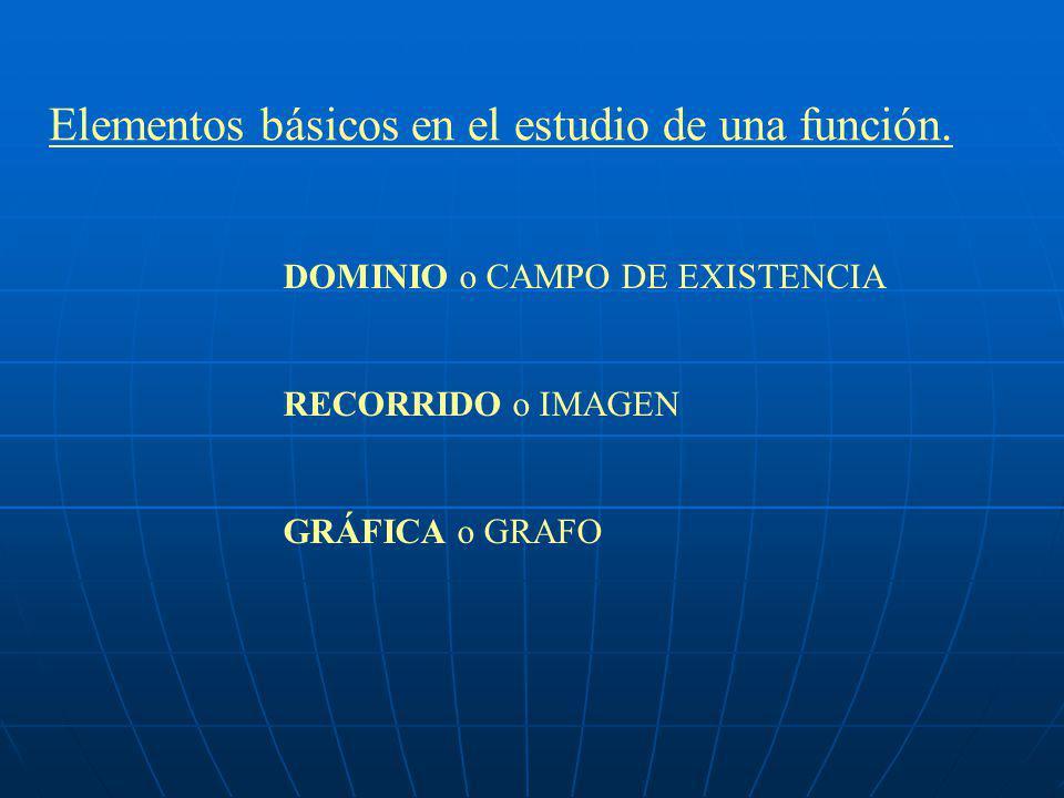 Elementos básicos en el estudio de una función.