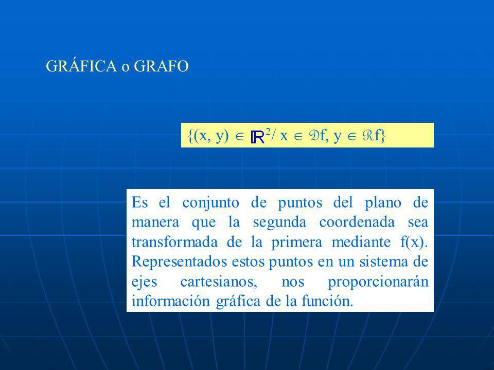 GRÁFICA o GRAFO {(x, y)  2/ x  Df, y  Rf}