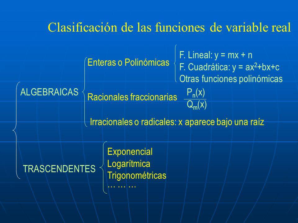 Clasificación de las funciones de variable real