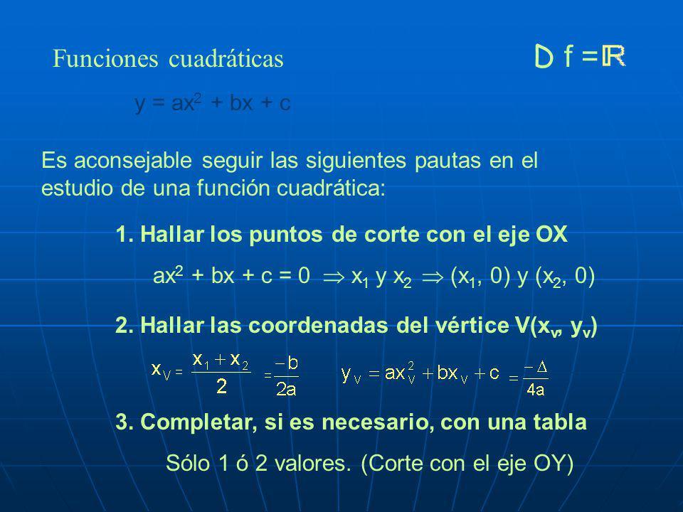 Funciones cuadráticas D f =