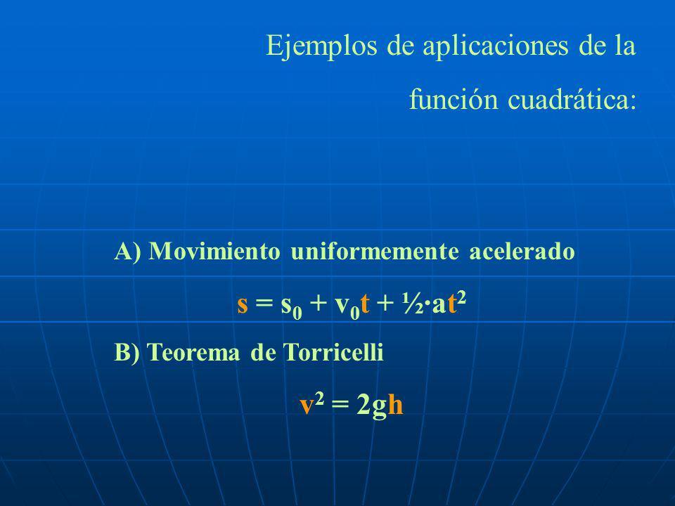 Ejemplos de aplicaciones de la función cuadrática: