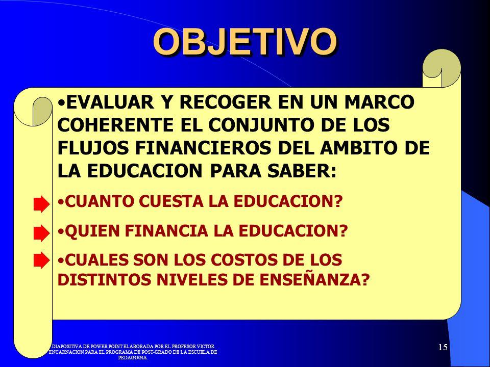 OBJETIVO EVALUAR Y RECOGER EN UN MARCO COHERENTE EL CONJUNTO DE LOS FLUJOS FINANCIEROS DEL AMBITO DE LA EDUCACION PARA SABER: