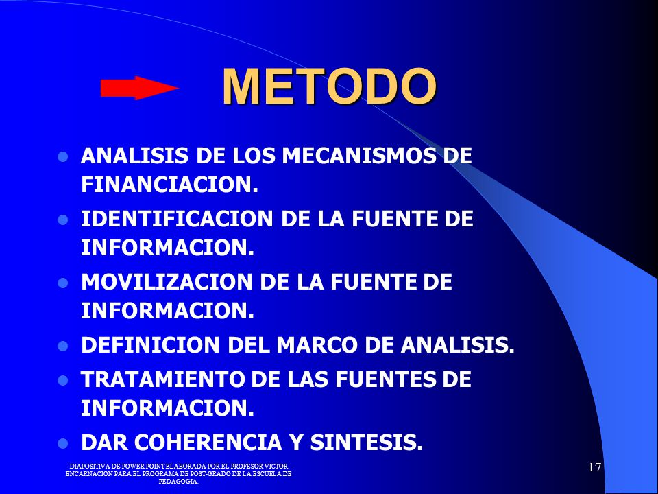 METODO ANALISIS DE LOS MECANISMOS DE FINANCIACION.