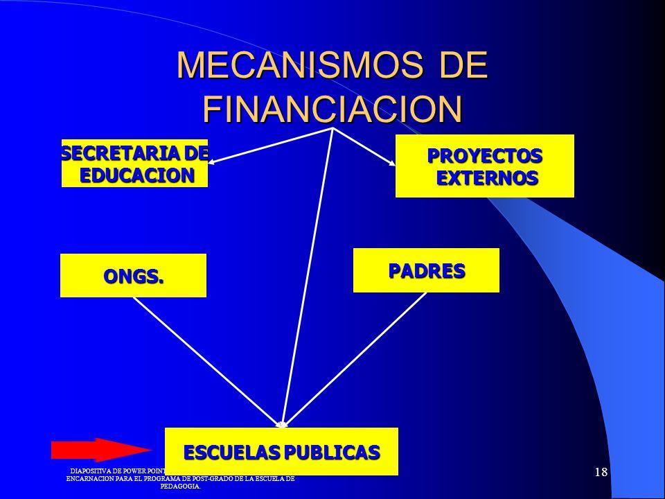 MECANISMOS DE FINANCIACION