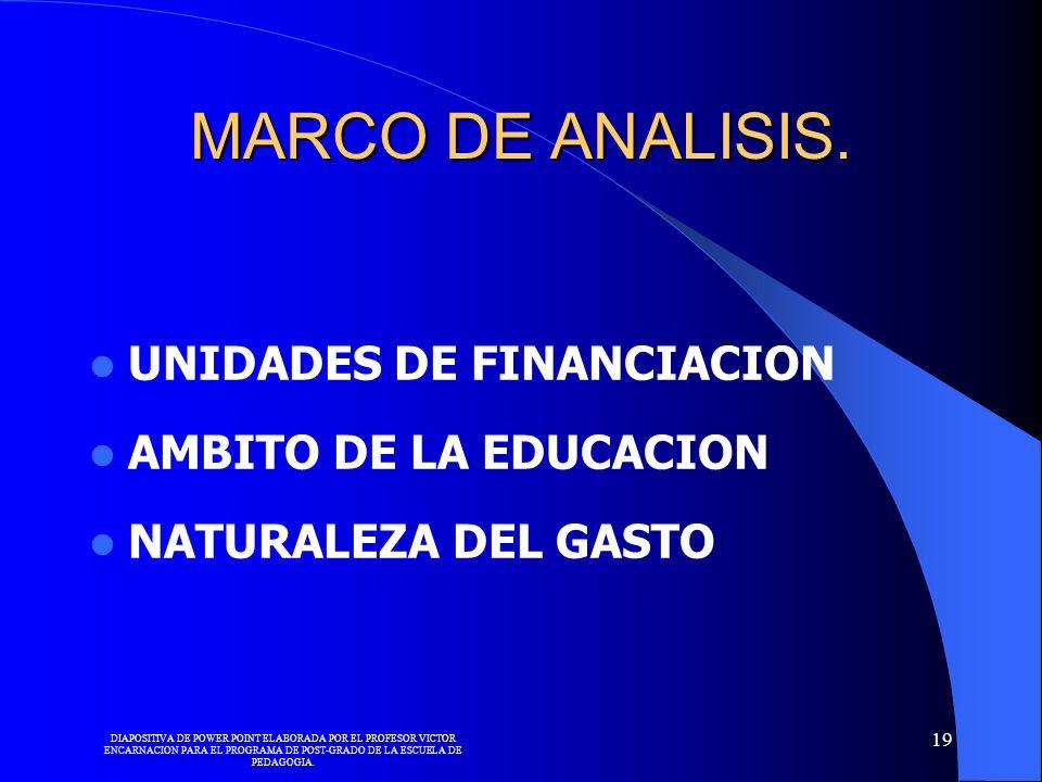 MARCO DE ANALISIS. UNIDADES DE FINANCIACION AMBITO DE LA EDUCACION
