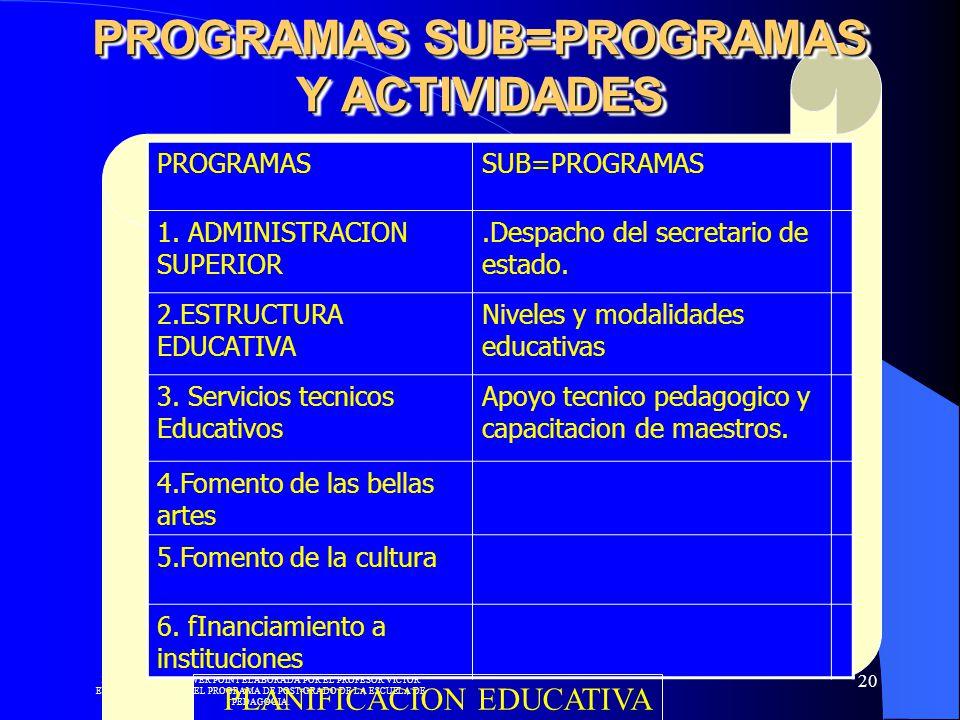 PROGRAMAS SUB=PROGRAMAS Y ACTIVIDADES