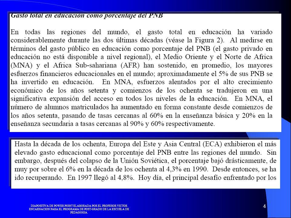 DIAPOSITIVA DE POWER POINT ELABORADA POR EL PROFESOR VICTOR ENCARNACION PARA EL PROGRAMA DE POST-GRADO DE LA ESCUELA DE PEDAGOGIA.