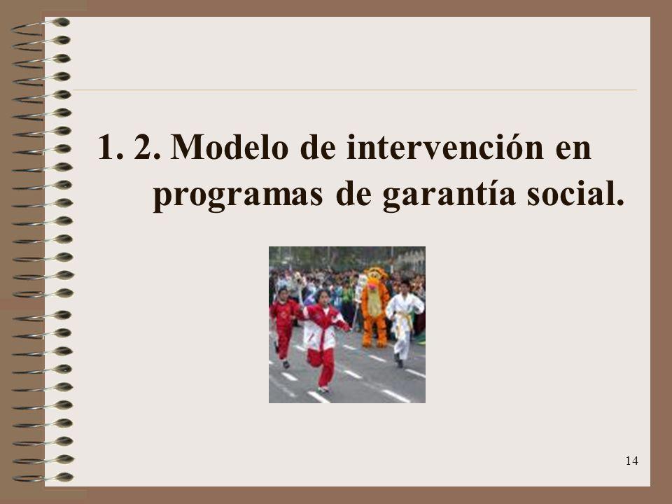 1. 2. Modelo de intervención en programas de garantía social.