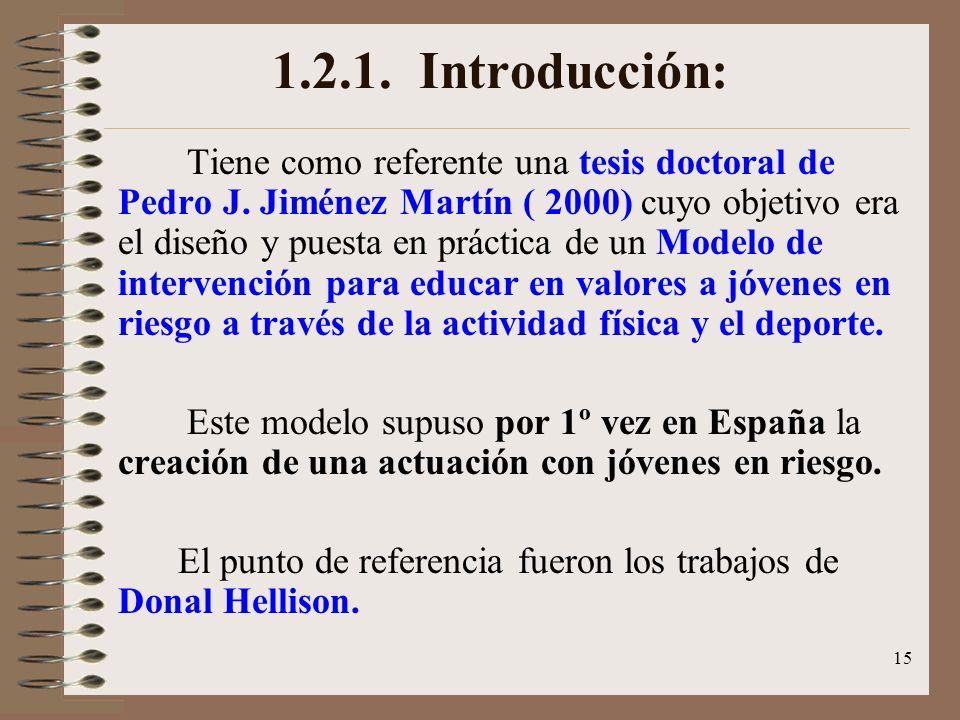 1.2.1. Introducción: