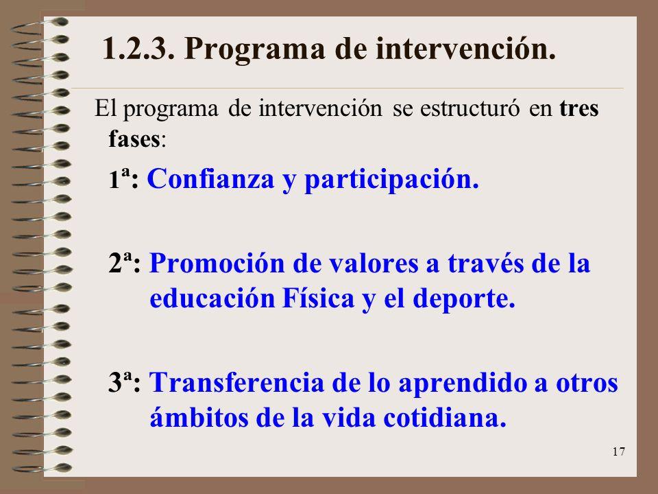 1.2.3. Programa de intervención.