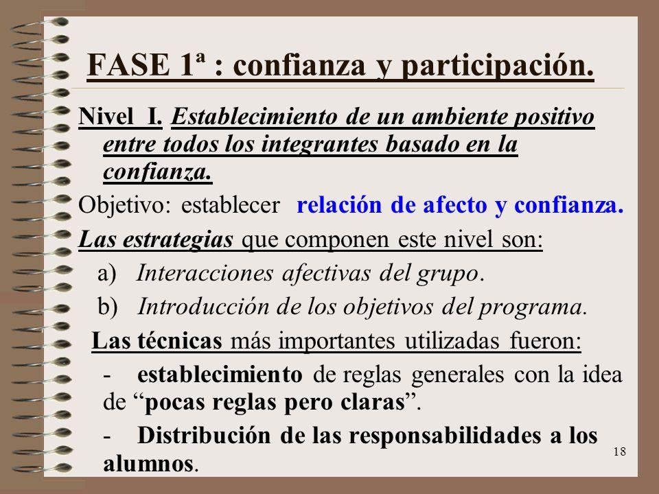 FASE 1ª : confianza y participación.