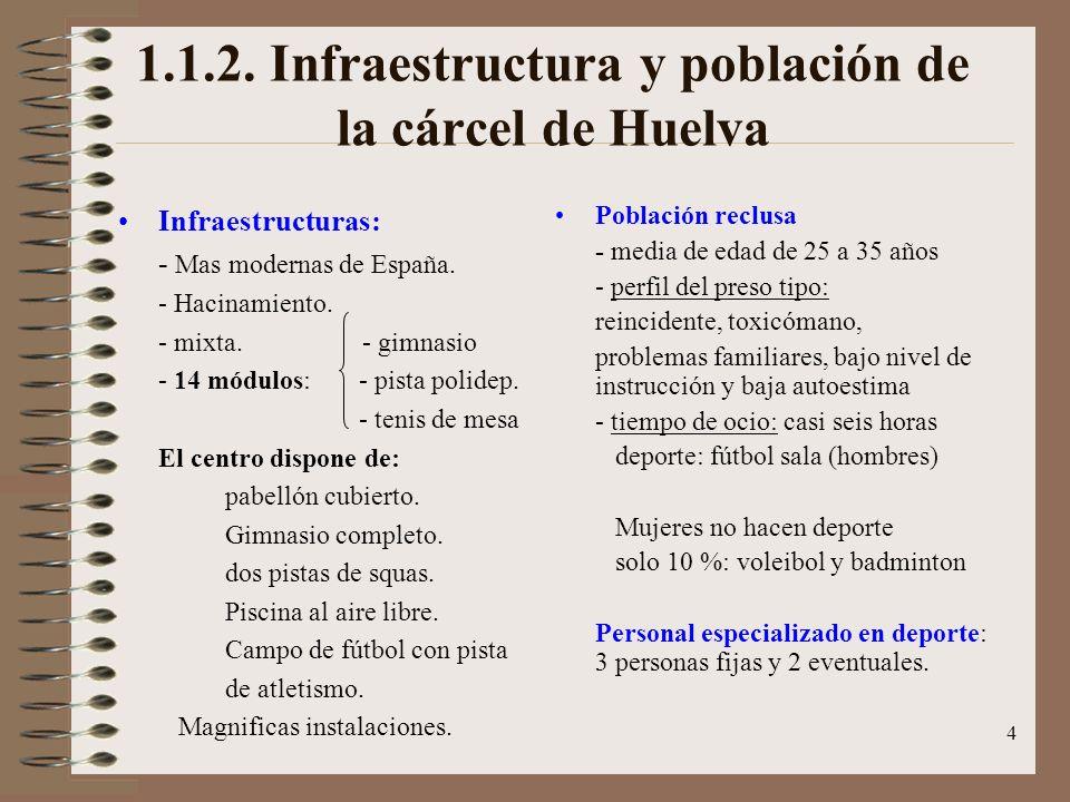 1.1.2. Infraestructura y población de la cárcel de Huelva