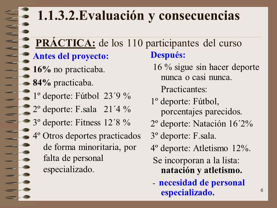 1.1.3.2.Evaluación y consecuencias PRÁCTICA: de los 110 participantes del curso
