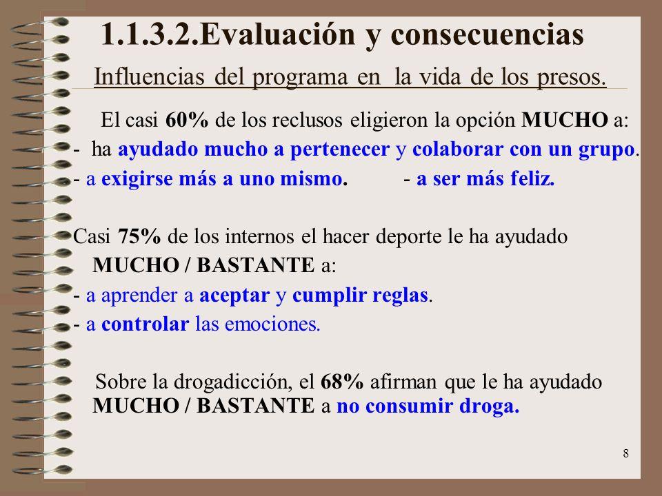 1.1.3.2.Evaluación y consecuencias Influencias del programa en la vida de los presos.