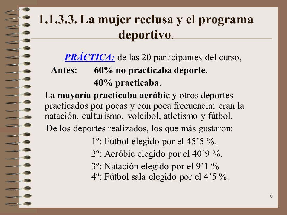 1.1.3.3. La mujer reclusa y el programa deportivo.