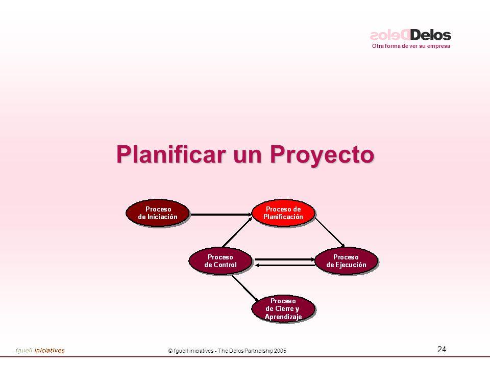 Planificar un Proyecto