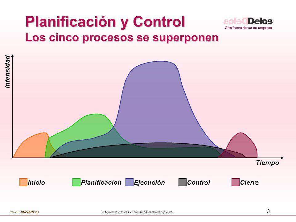Planificación y Control Los cinco procesos se superponen