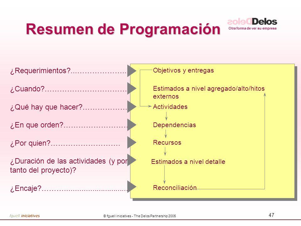 Resumen de Programación