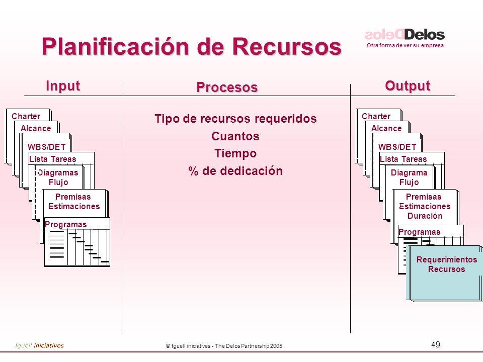 Planificación de Recursos