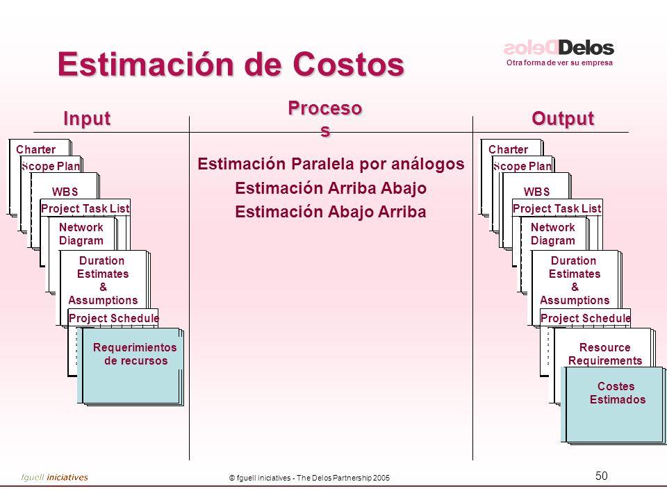 Estimación de Costos Input Procesos Output