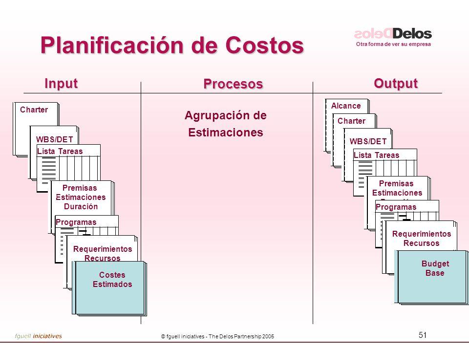Planificación de Costos