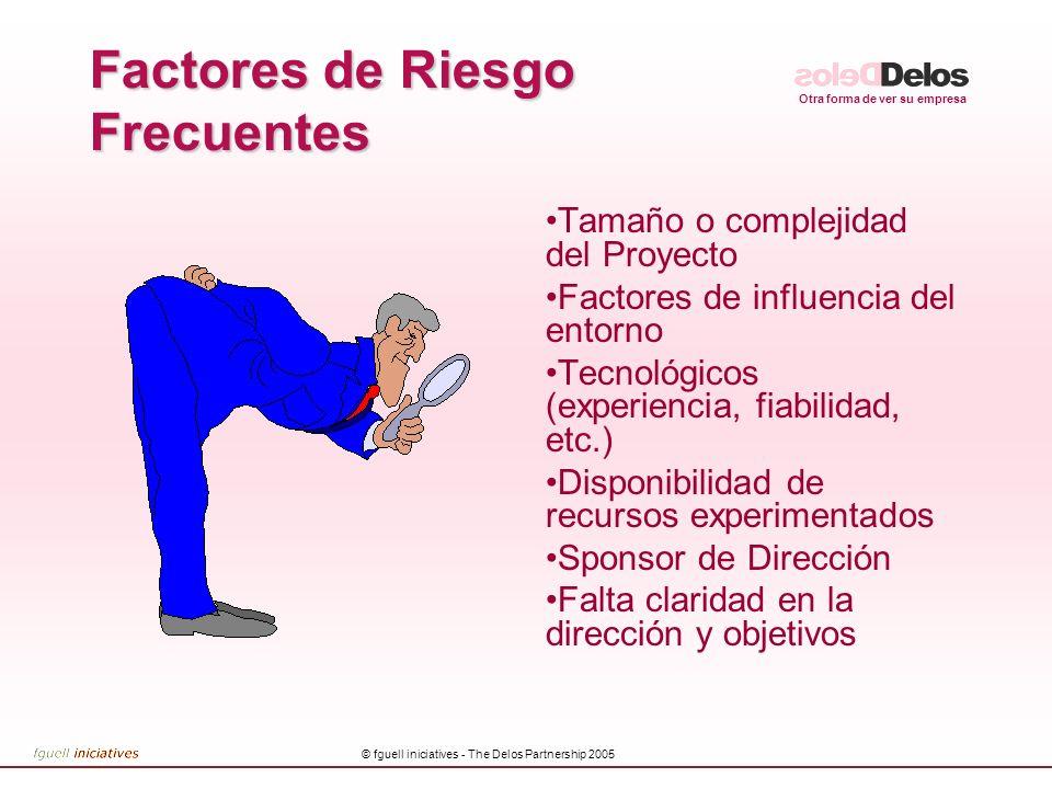 Factores de Riesgo Frecuentes
