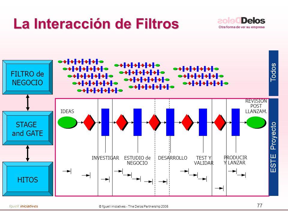 La Interacción de Filtros