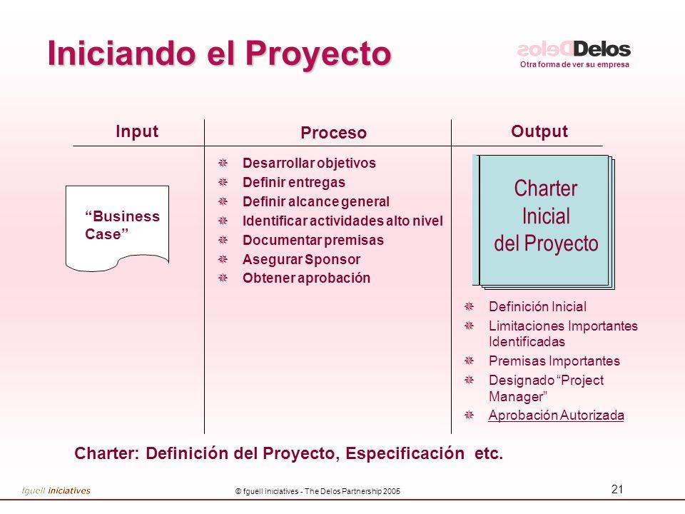 Charter: Definición del Proyecto, Especificación etc.