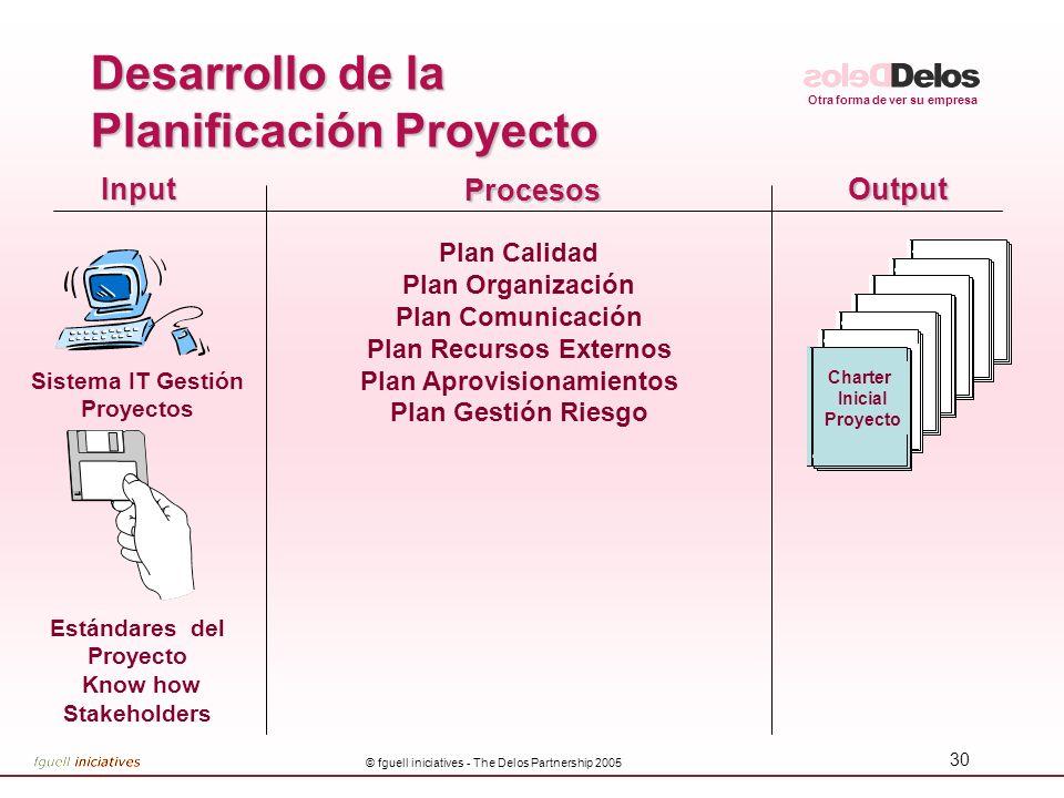 Desarrollo de la Planificación Proyecto