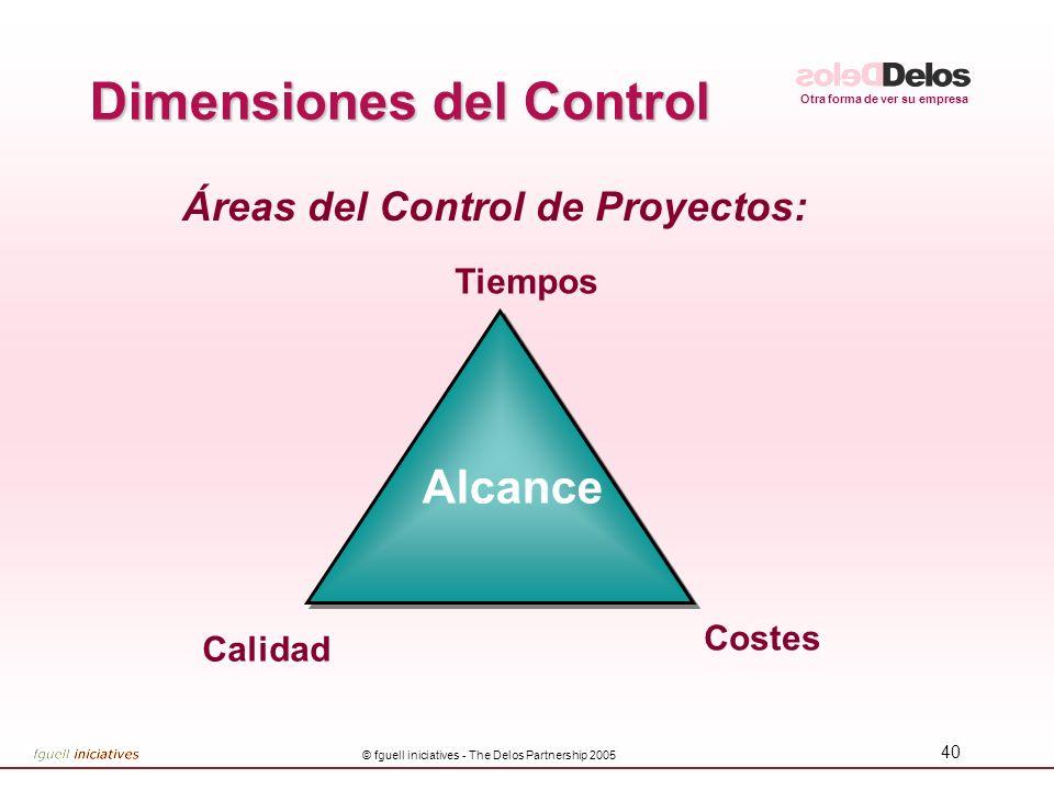 Dimensiones del Control