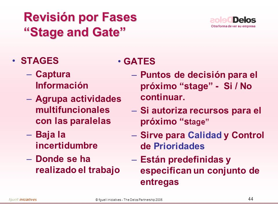 Revisión por Fases Stage and Gate