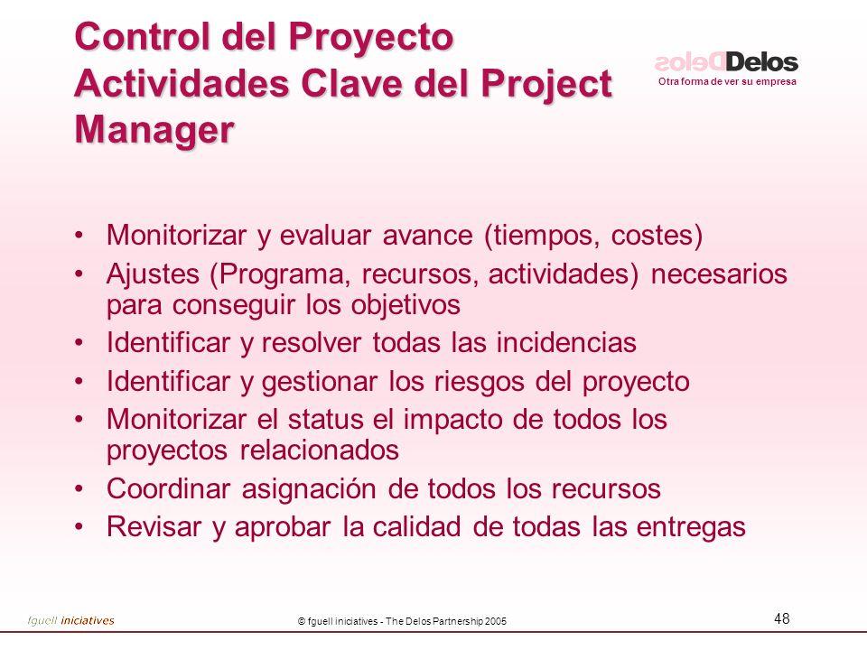Control del Proyecto Actividades Clave del Project Manager