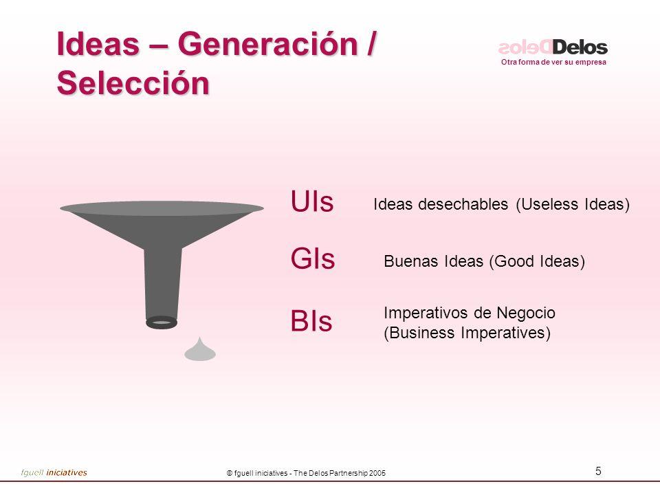 Ideas – Generación / Selección