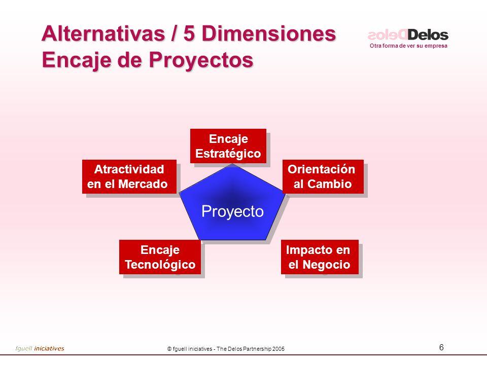 Alternativas / 5 Dimensiones Encaje de Proyectos
