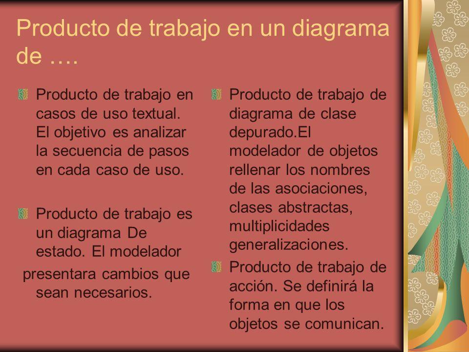 Producto de trabajo en un diagrama de ….