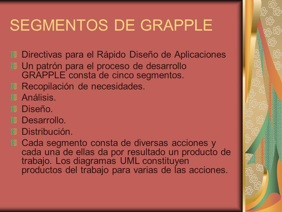 SEGMENTOS DE GRAPPLE Directivas para el Rápido Diseño de Aplicaciones