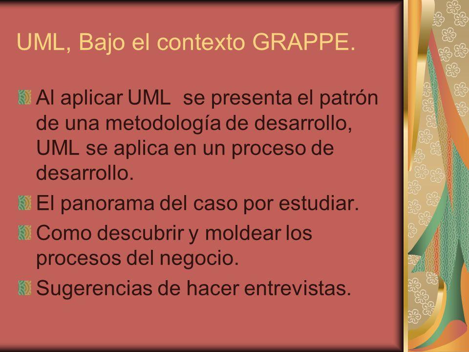 UML, Bajo el contexto GRAPPE.