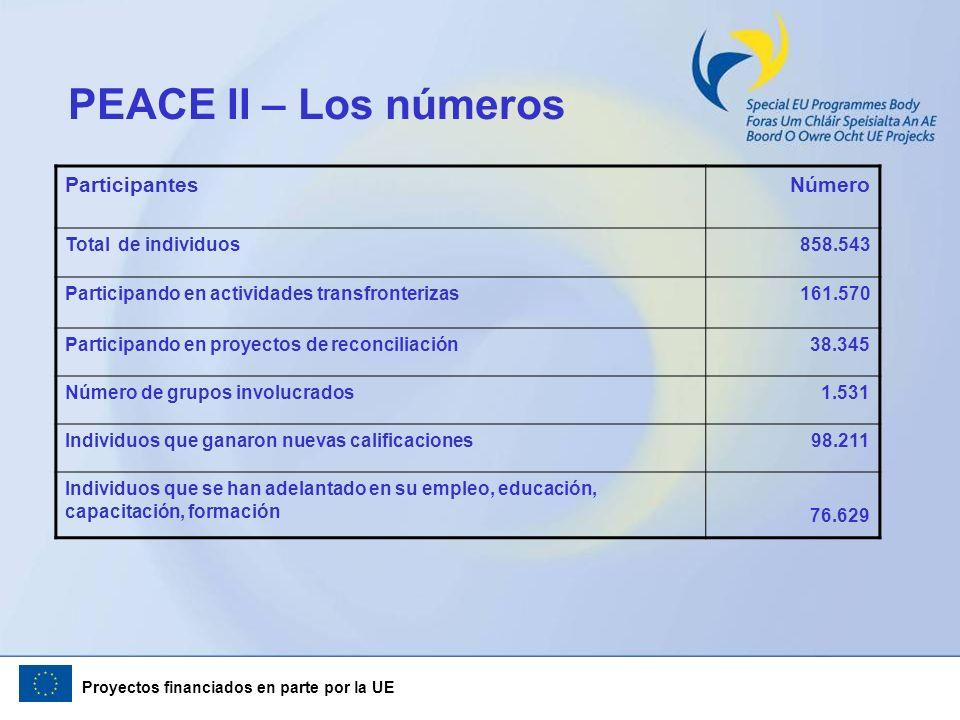 PEACE II – Los números Participantes Número Total de individuos