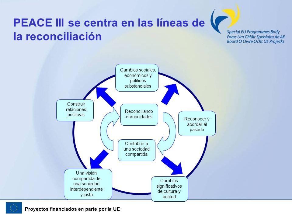 PEACE III se centra en las líneas de la reconciliación