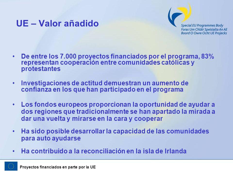 UE – Valor añadido De entre los 7.000 proyectos financiados por el programa, 83% representan cooperación entre comunidades católicas y protestantes.