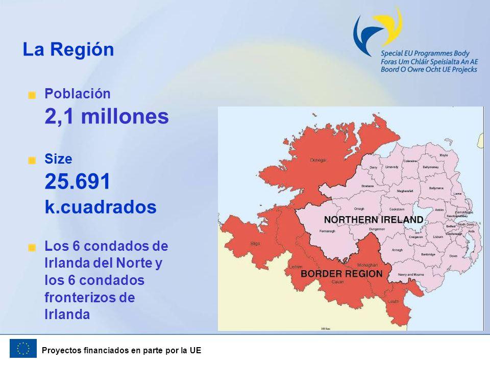 La Región Población 2,1 millones Size 25.691 k.cuadrados