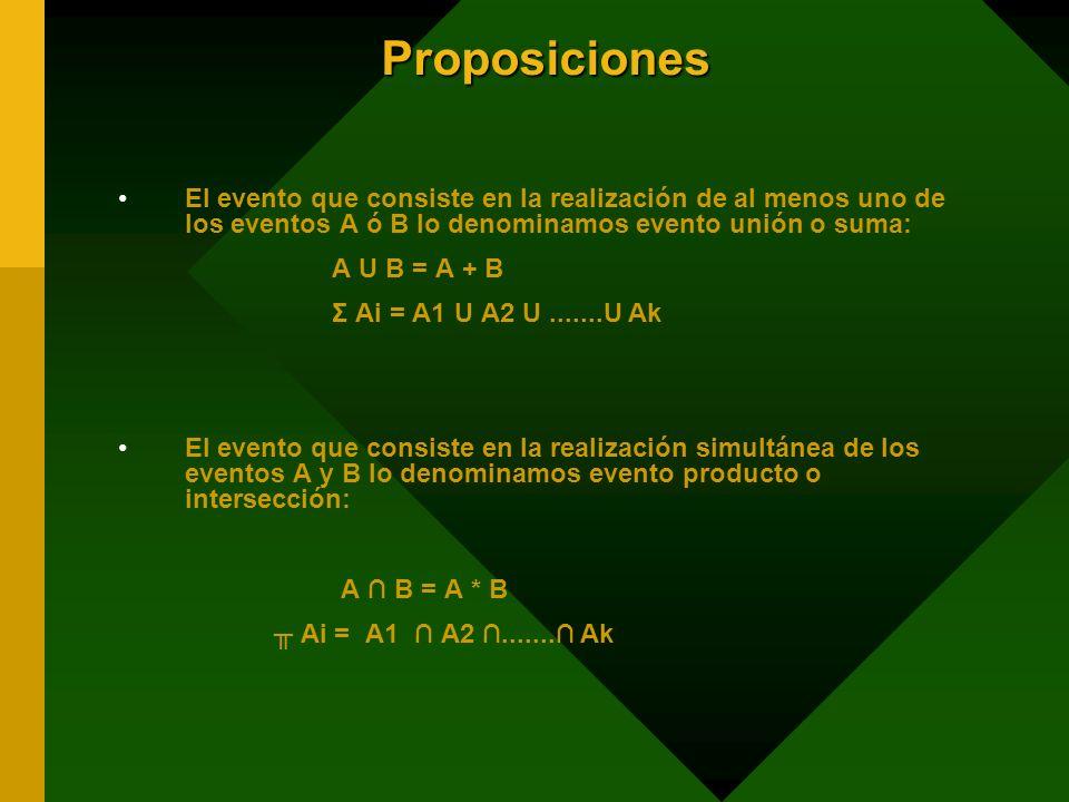 Proposiciones El evento que consiste en la realización de al menos uno de los eventos A ó B lo denominamos evento unión o suma: