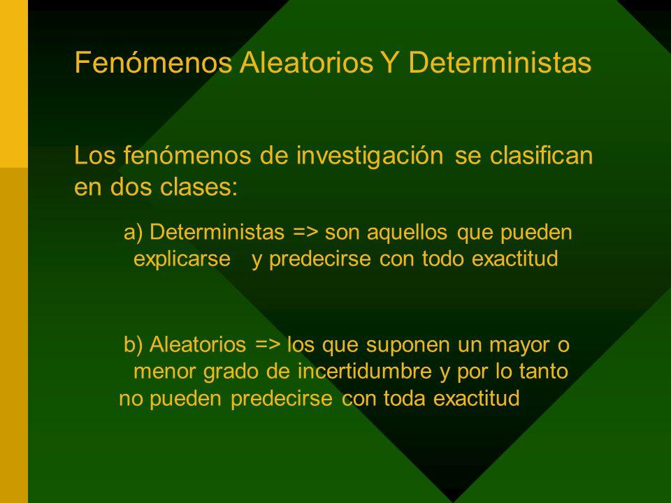 Fenómenos Aleatorios Y Deterministas