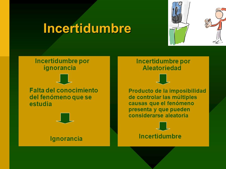 Incertidumbre Incertidumbre por ignorancia