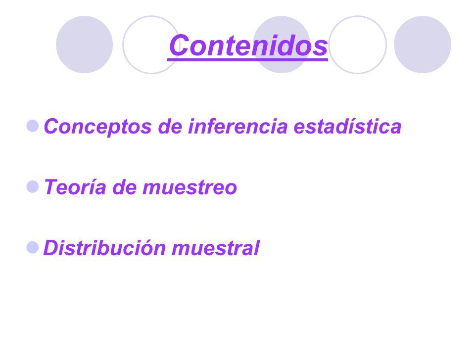 Contenidos Conceptos de inferencia estadística Teoría de muestreo