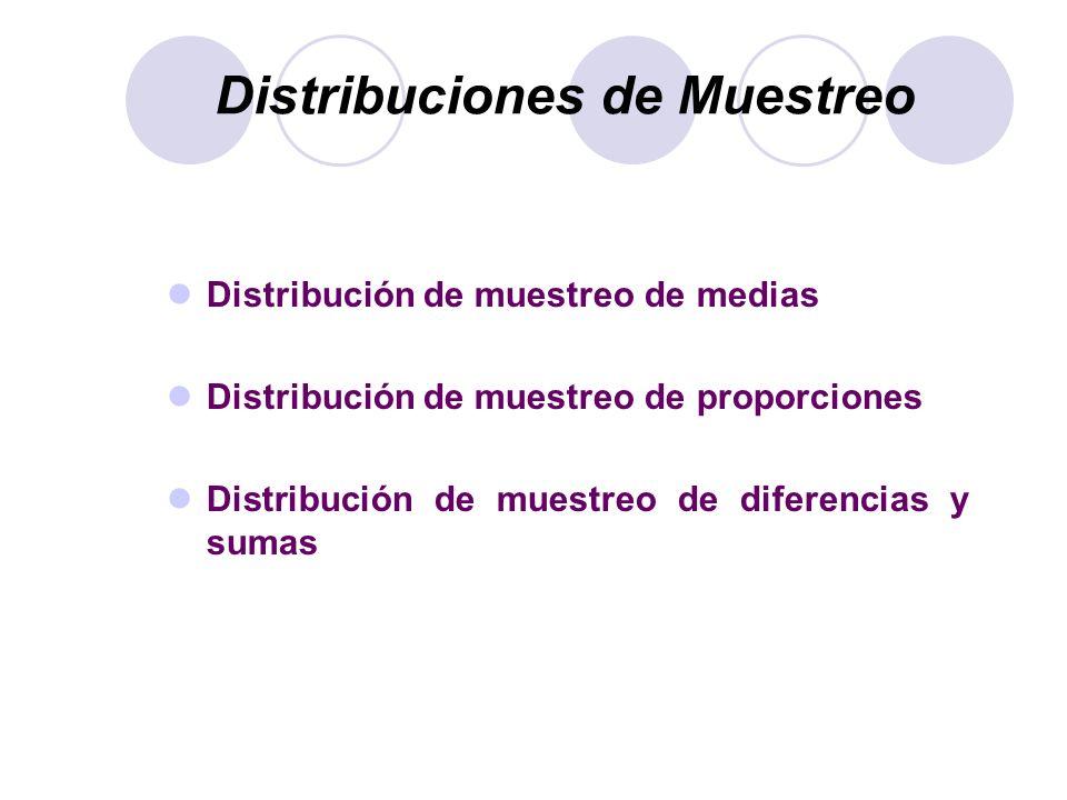 Distribuciones de Muestreo
