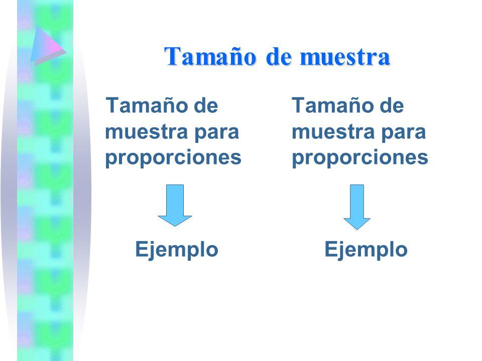 Tamaño de muestra Tamaño de muestra para proporciones Ejemplo